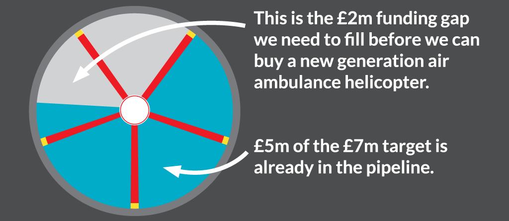 Funding Gap Image